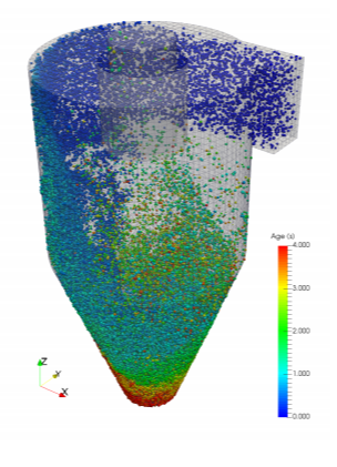 OpenFOAM – Lagrangian Particle Tracking – FOAMacademy