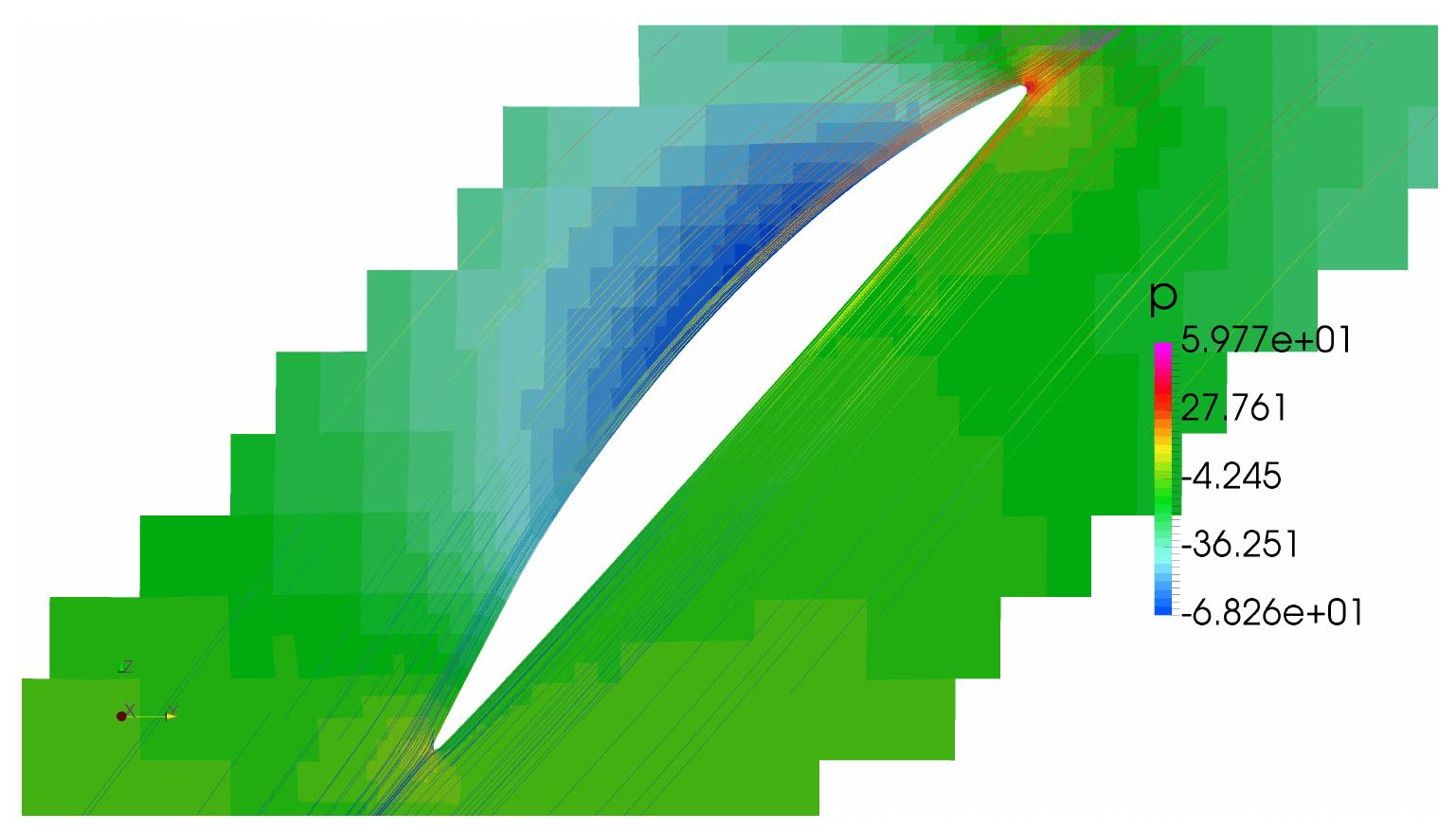 Relativgeschwindigkeiten am Propellerflügel